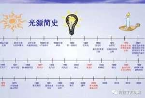 雅江光电首创的黑科技——CCS智能色彩管理系统 Ic智能卡